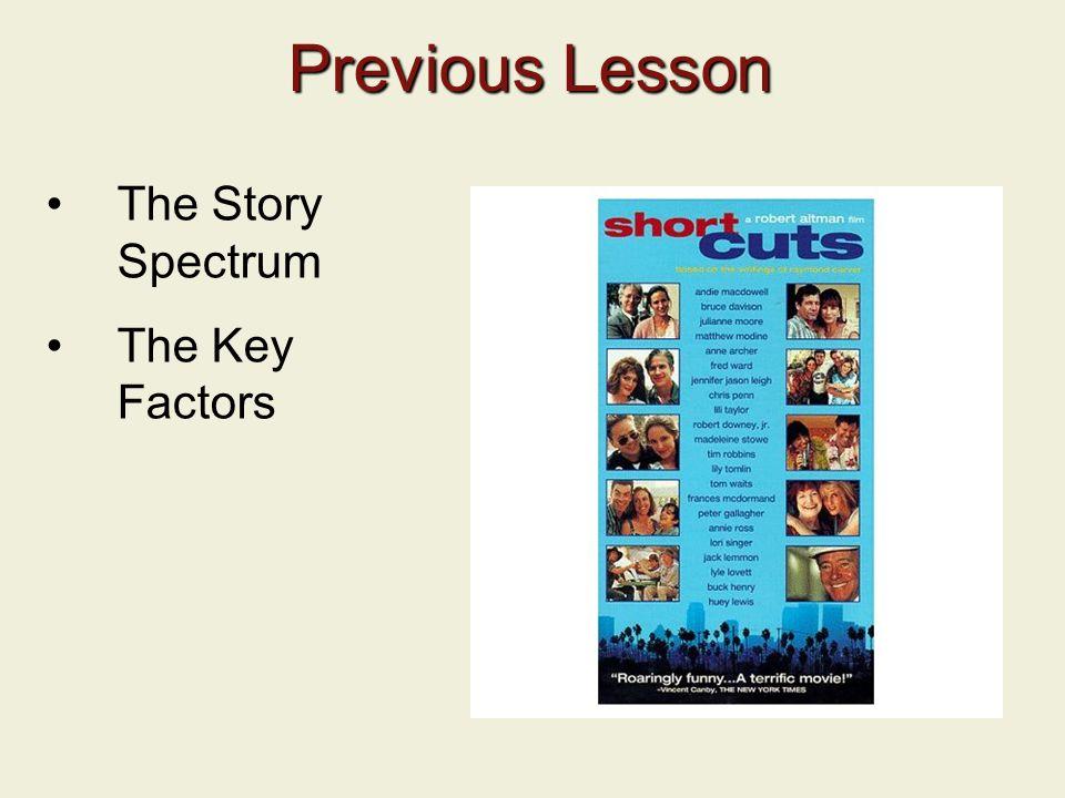 Previous Lesson The Story Spectrum The Key Factors