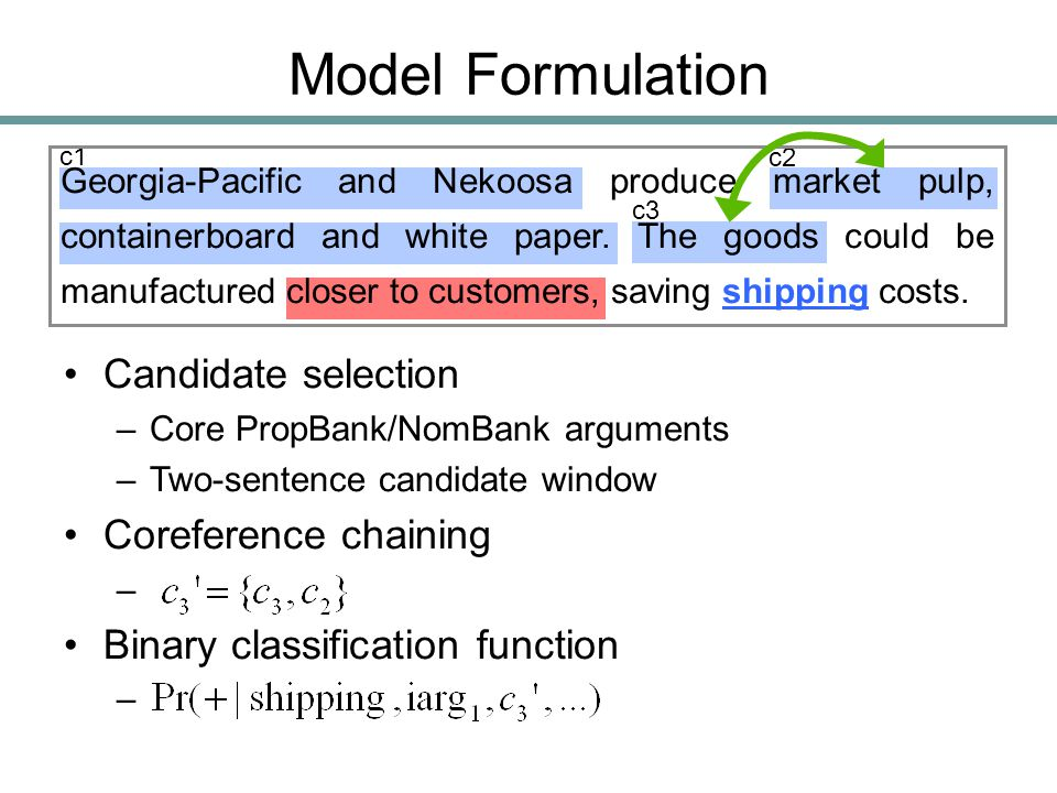 Model Formulation Candidate selection –Core PropBank/NomBank arguments –Two-sentence candidate window Coreference chaining – Binary classification fun