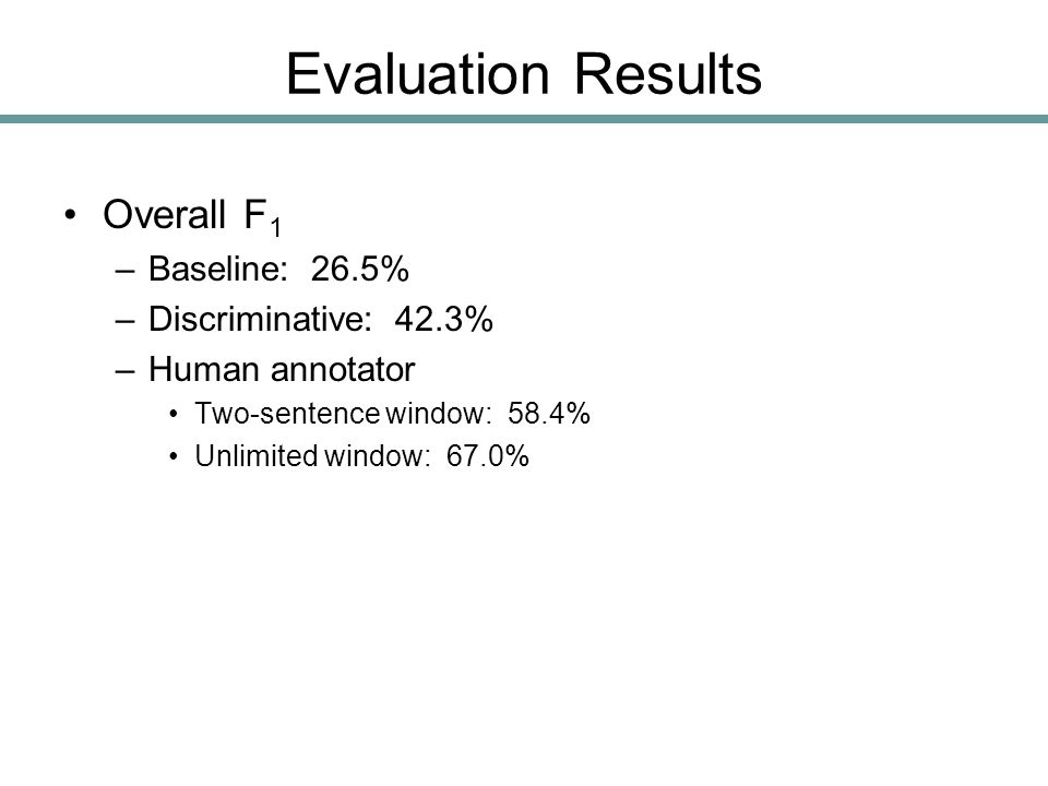 Evaluation Results Overall F 1 –Baseline: 26.5% –Discriminative: 42.3% –Human annotator Two-sentence window: 58.4% Unlimited window: 67.0%