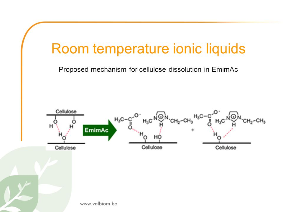 Room temperature ionic liquids Proposed mechanism for cellulose dissolution in EmimAc