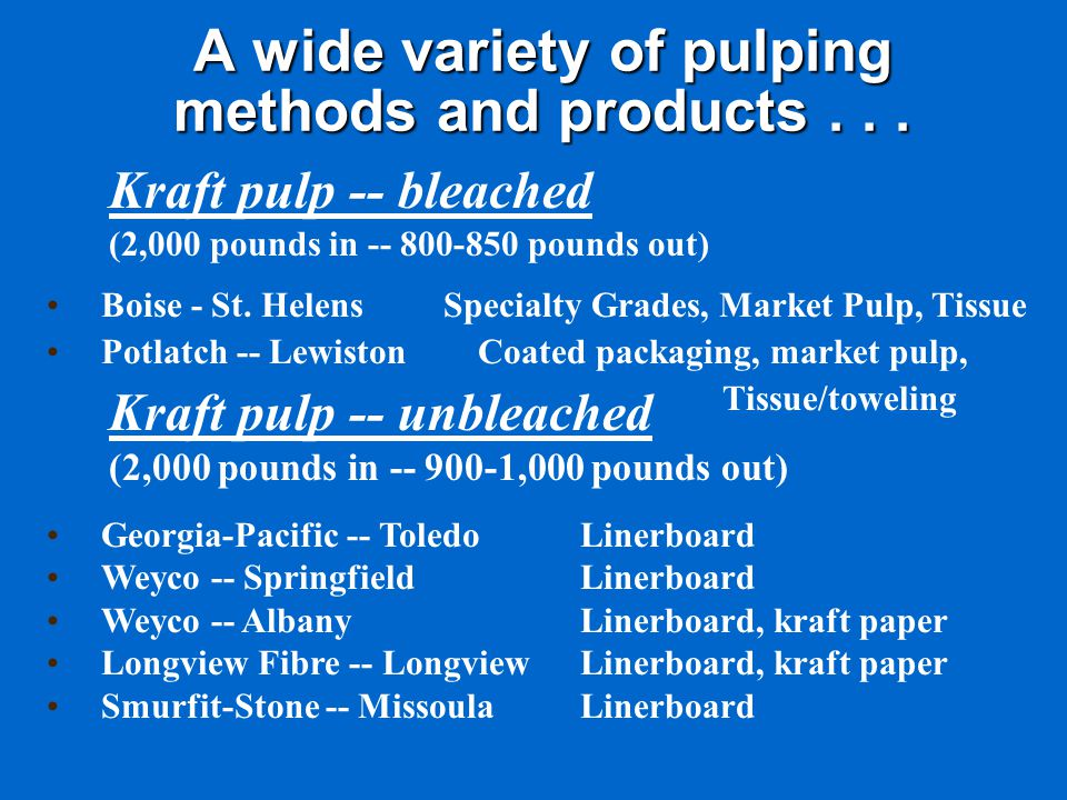 A wide variety of pulping methods and products... Boise - St.