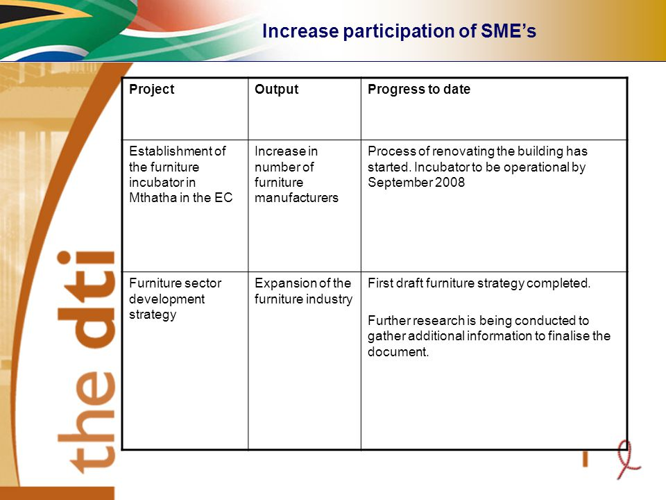 Increase participation of SME's ProjectOutputProgress to date Establishment of the furniture incubator in Mthatha in the EC Increase in number of furniture manufacturers Process of renovating the building has started.