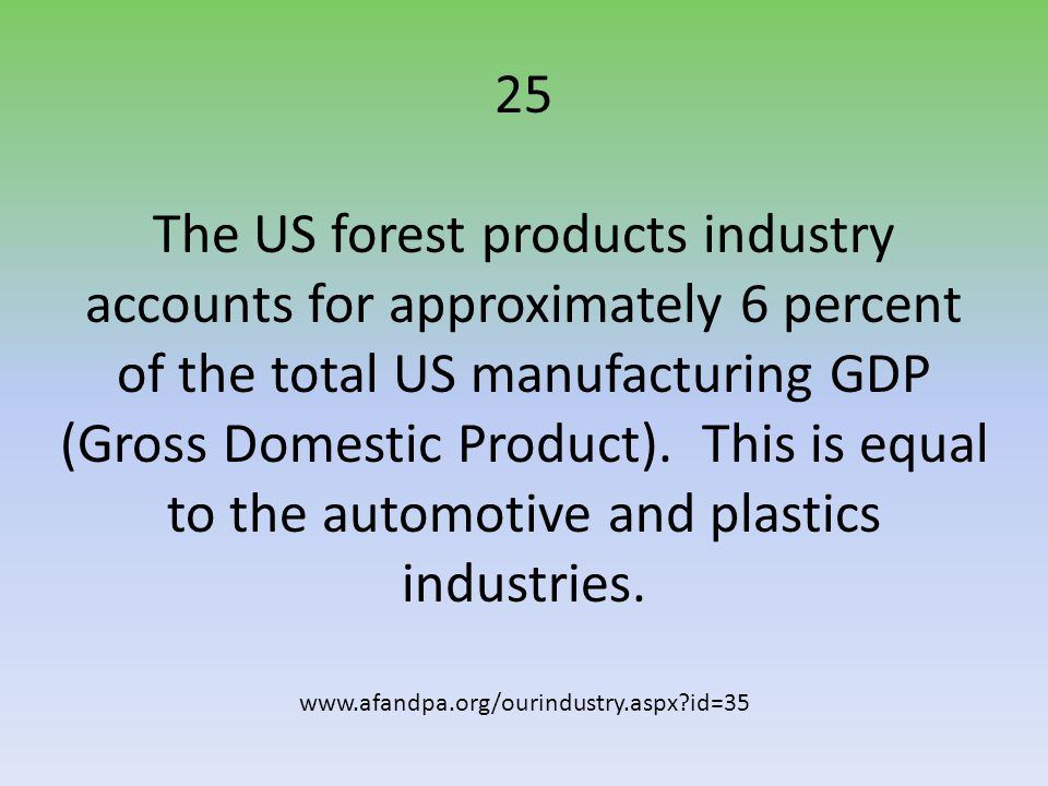25 The US forest products industry accounts for approximately 6 percent of the total US manufacturing GDP (Gross Domestic Product).
