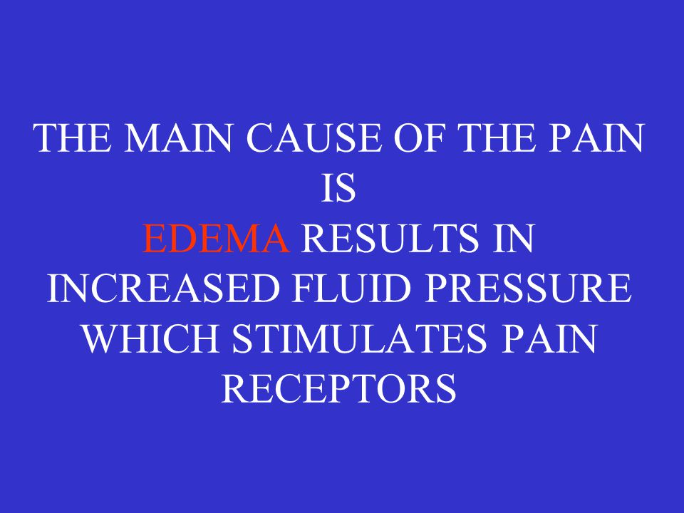 THE MAIN CAUSE OF THE PAIN IS EDEMA RESULTS IN INCREASED FLUID PRESSURE WHICH STIMULATES PAIN RECEPTORS