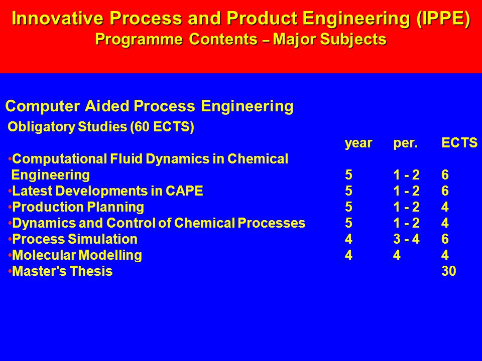 Innovative Process and Product Engineering (IPPE) Programme Contents – Major Subjects Obligatory Studies (60 ECTS) yearper.ECTS Computational Fluid Dynamics in Chemical Engineering51 - 26 Latest Developments in CAPE51 - 26 Production Planning51 - 24 Dynamics and Control of Chemical Processes51 - 24 Process Simulation43 - 46 Molecular Modelling444 Master s Thesis30 Computer Aided Process Engineering