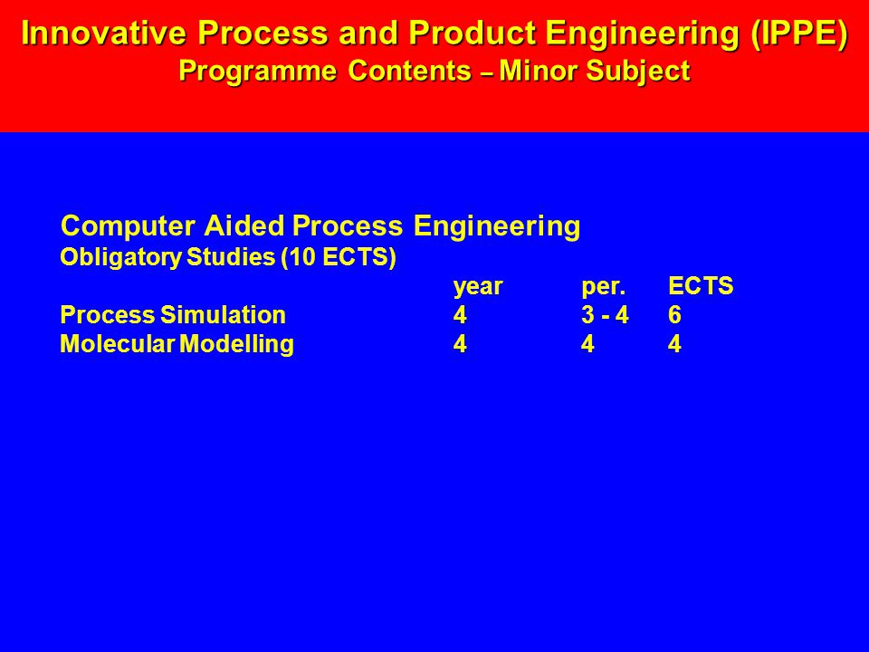 Innovative Process and Product Engineering (IPPE) Programme Contents – Minor Subject Obligatory Studies (10 ECTS) yearper.ECTS Process Simulation43 - 46 Molecular Modelling444 Computer Aided Process Engineering