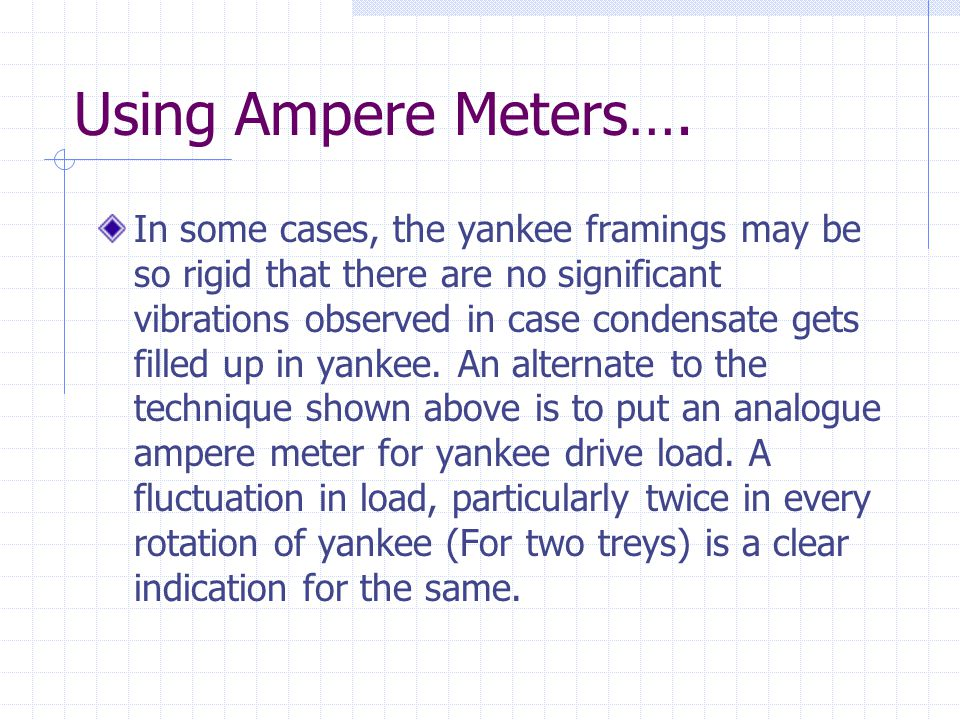 Using Ampere Meters….