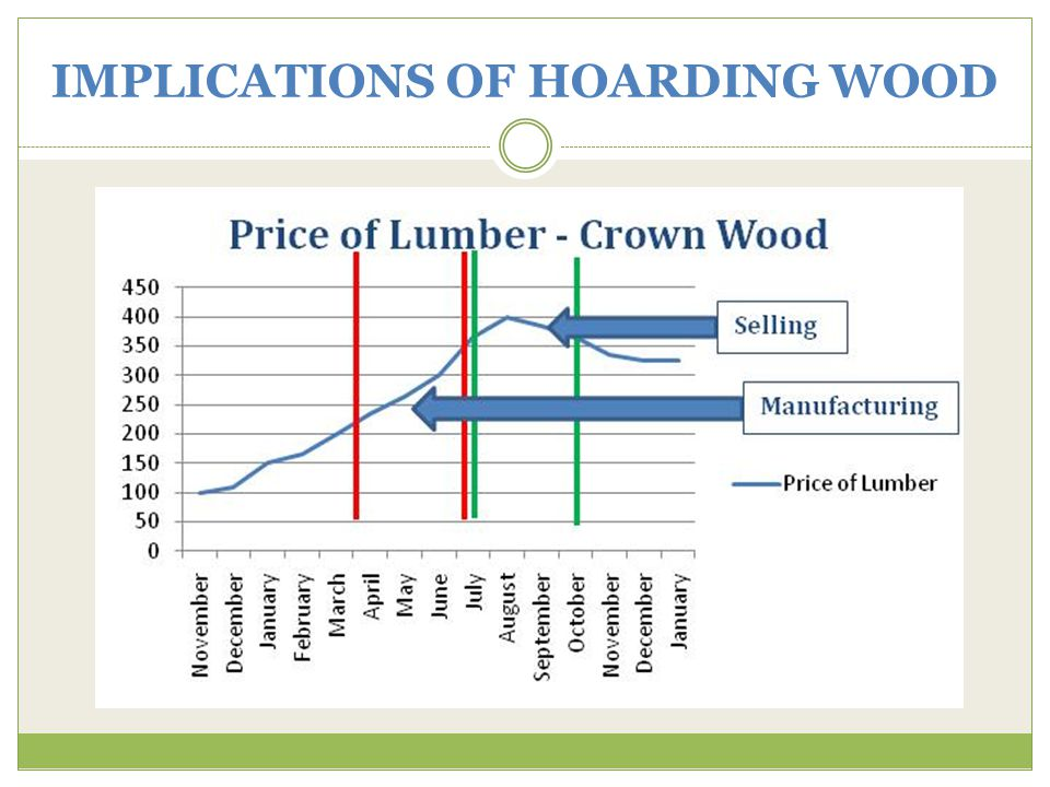 IMPLICATIONS OF HOARDING WOOD