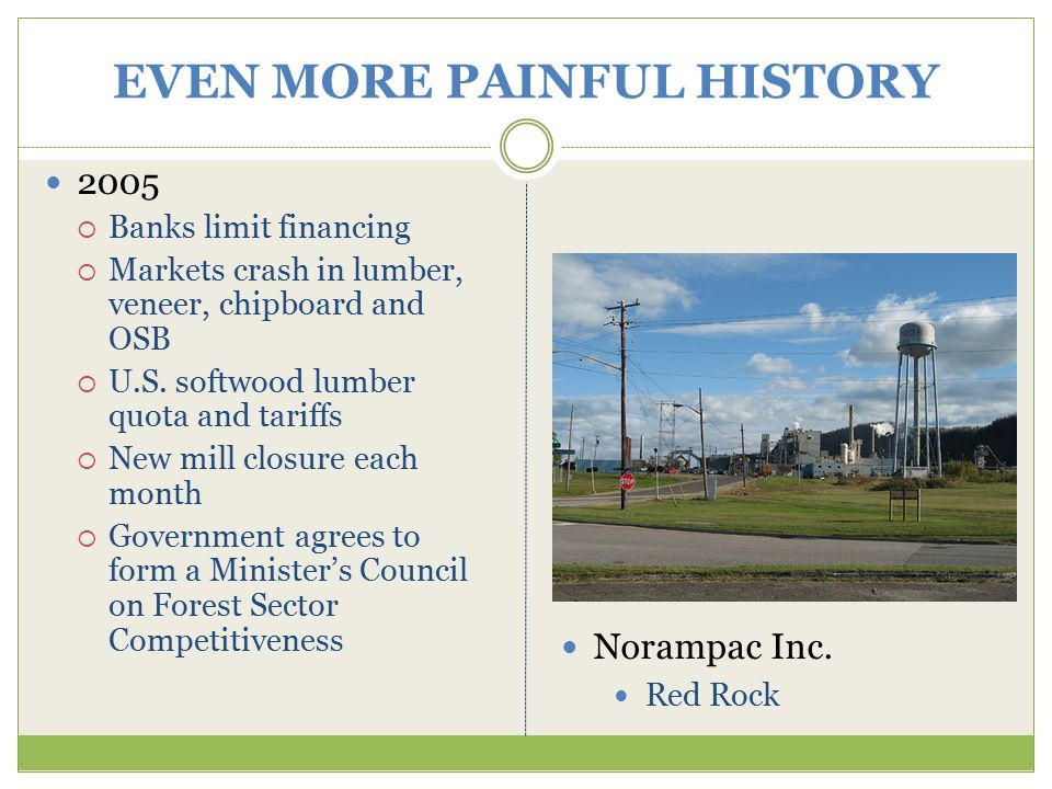 EVEN MORE PAINFUL HISTORY 2005  Banks limit financing  Markets crash in lumber, veneer, chipboard and OSB  U.S.
