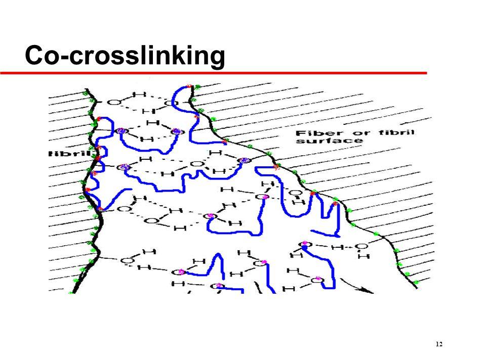 12 Co-crosslinking