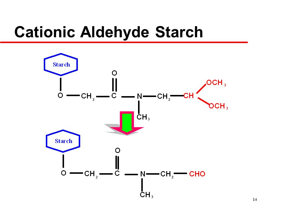 14 Cationic Aldehyde Starch