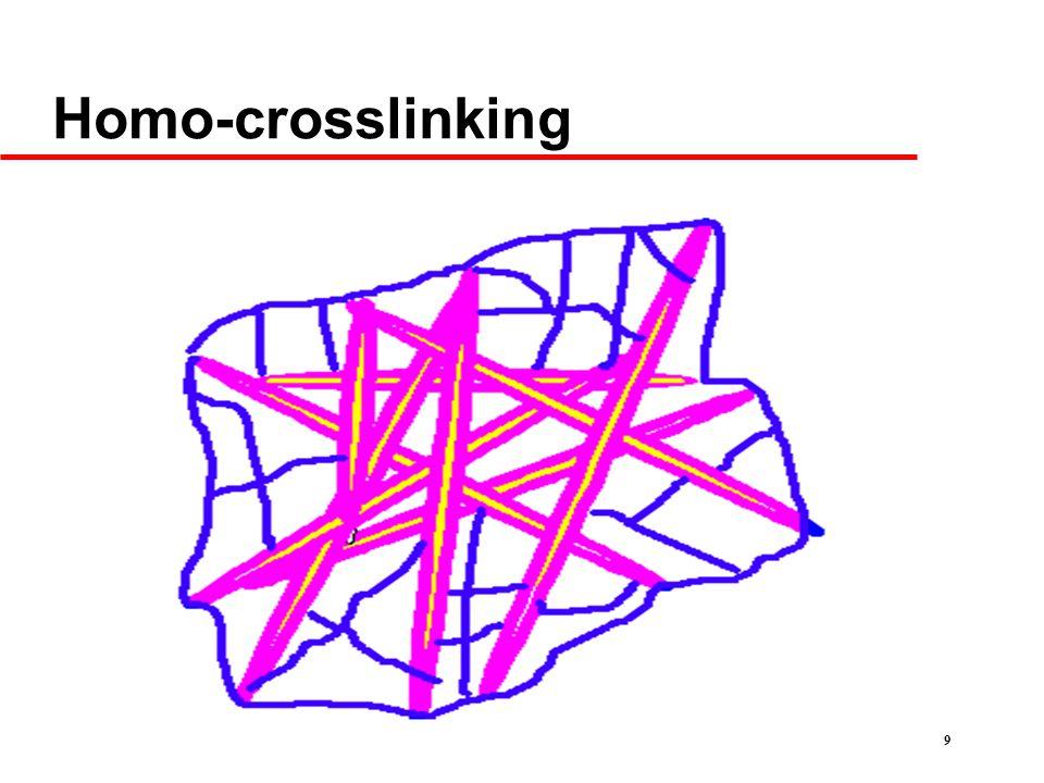 9 Homo-crosslinking