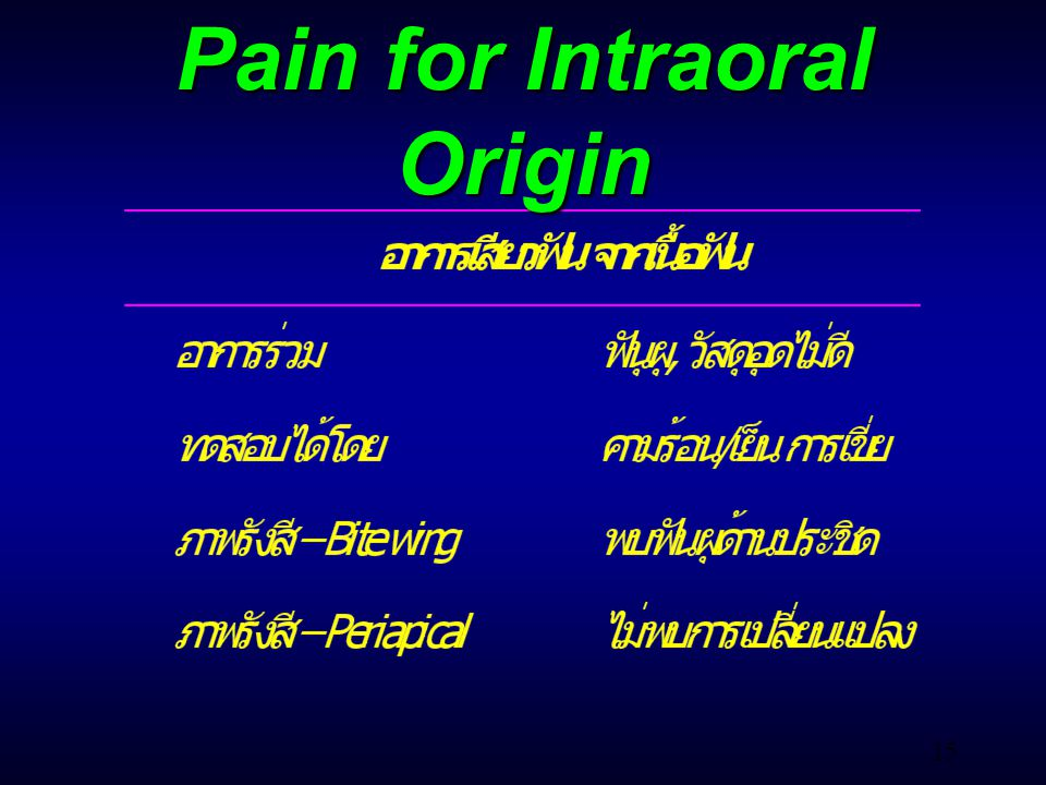 15 Pain for Intraoral Origin