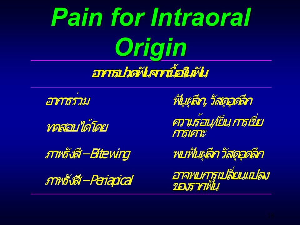 18 Pain for Intraoral Origin