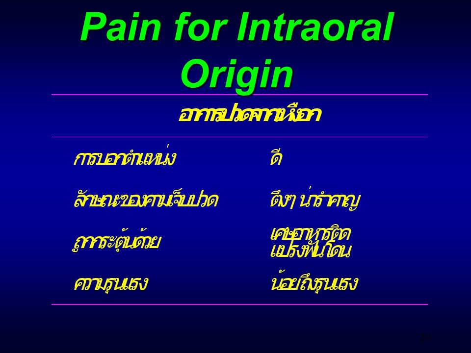 20 Pain for Intraoral Origin