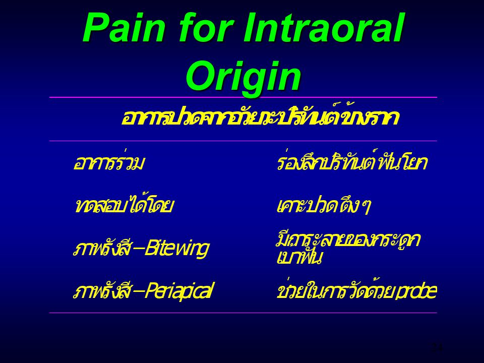 24 Pain for Intraoral Origin