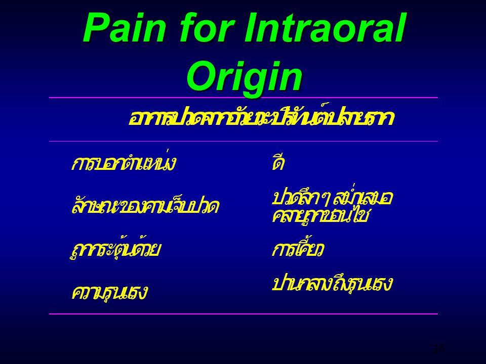 26 Pain for Intraoral Origin