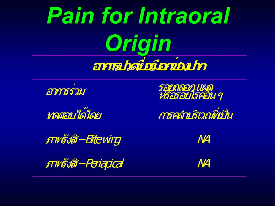 30 Pain for Intraoral Origin