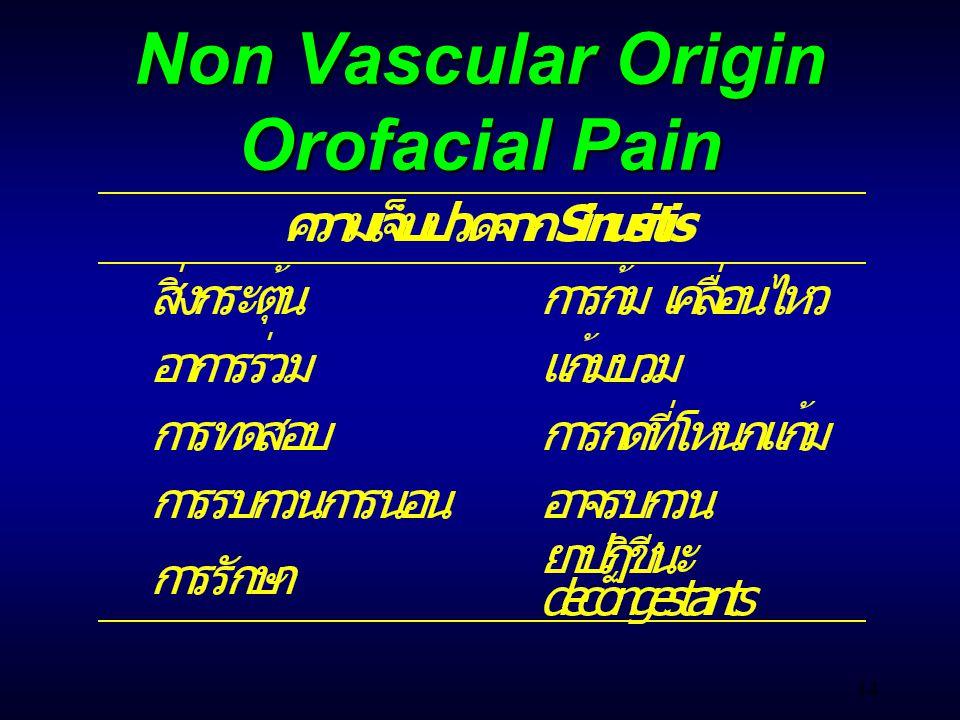 44 Non Vascular Origin Orofacial Pain