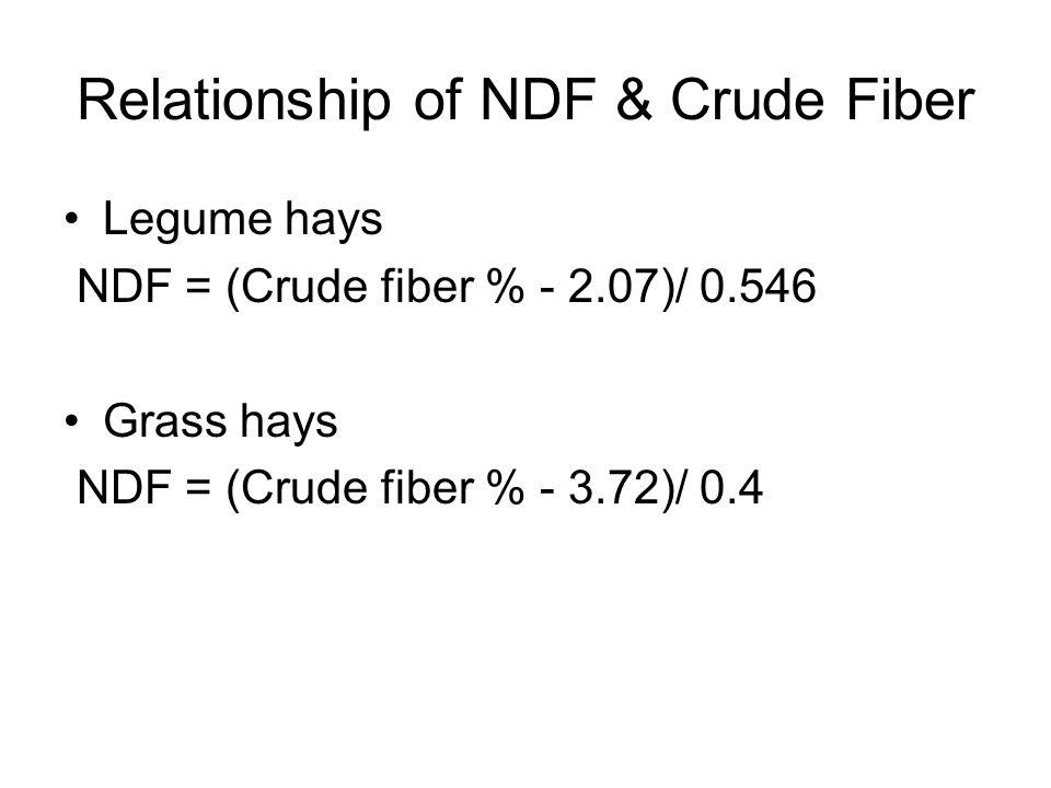 Relationship of NDF & Crude Fiber Legume hays NDF = (Crude fiber % - 2.07)/ 0.546 Grass hays NDF = (Crude fiber % - 3.72)/ 0.4