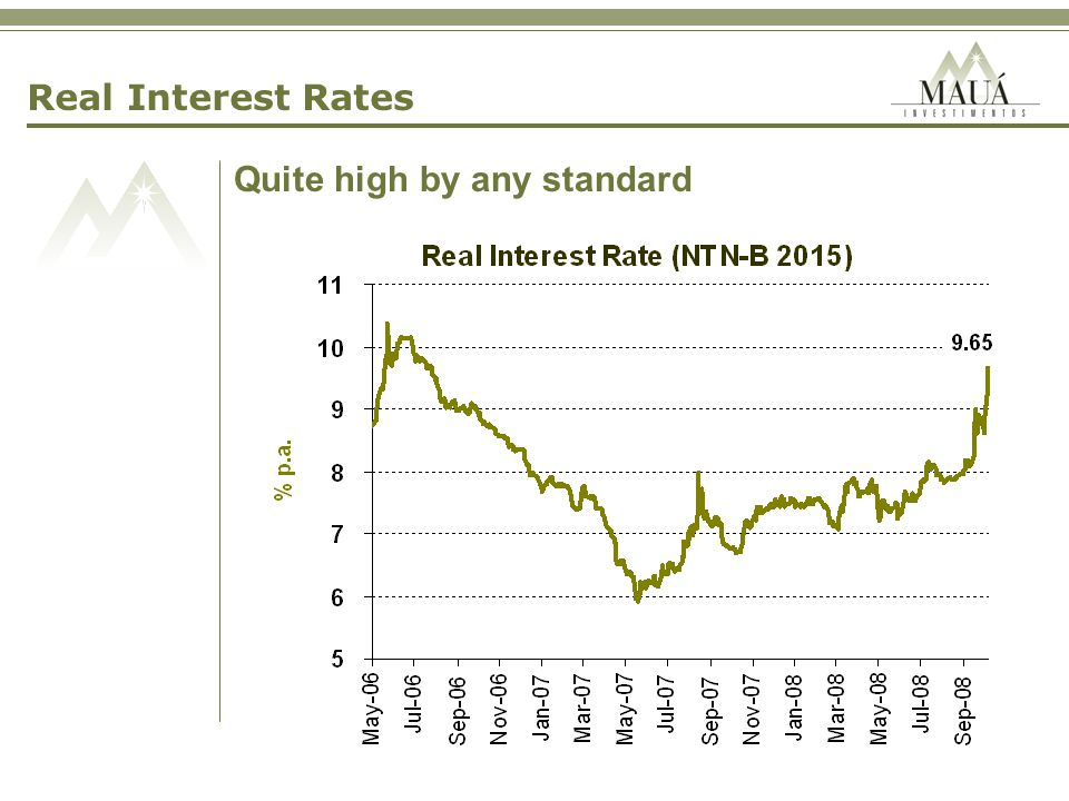 Real Interest Rates Quite high by any standard