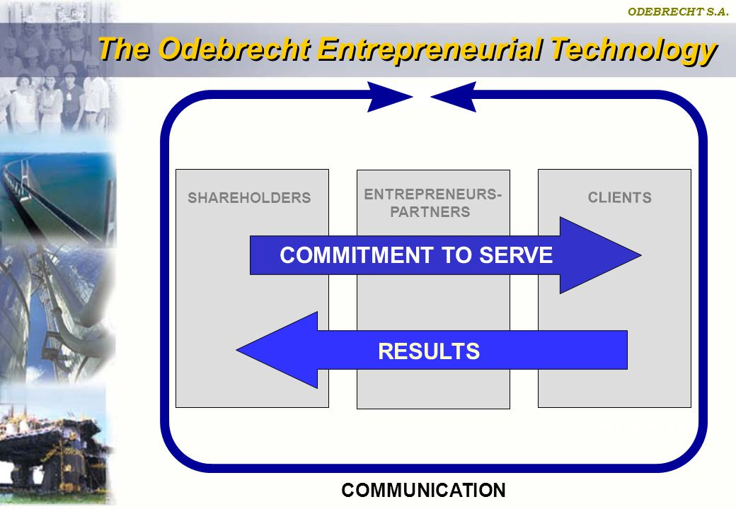 ODEBRECHT S.A. PULP & PAPER The Odebrecht Entrepreneurial Technology ENTREPRENEURS- PARTNERS CLIENTS COMMITMENT TO SERVE RESULTS COMMUNICATION SHAREHO