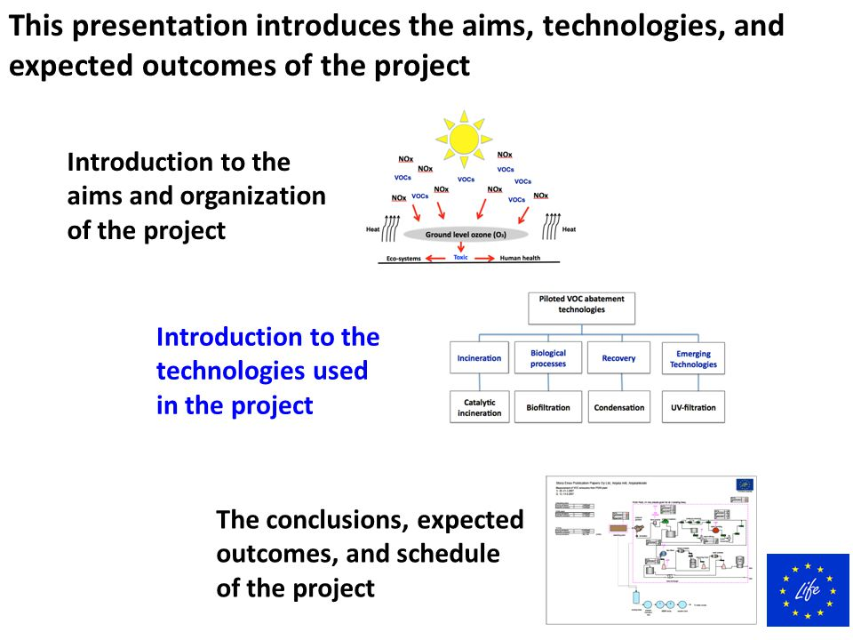 This presentation introduces the aims, technologies, and expected outcomes of the project Introduction to the aims and organization of the project Int