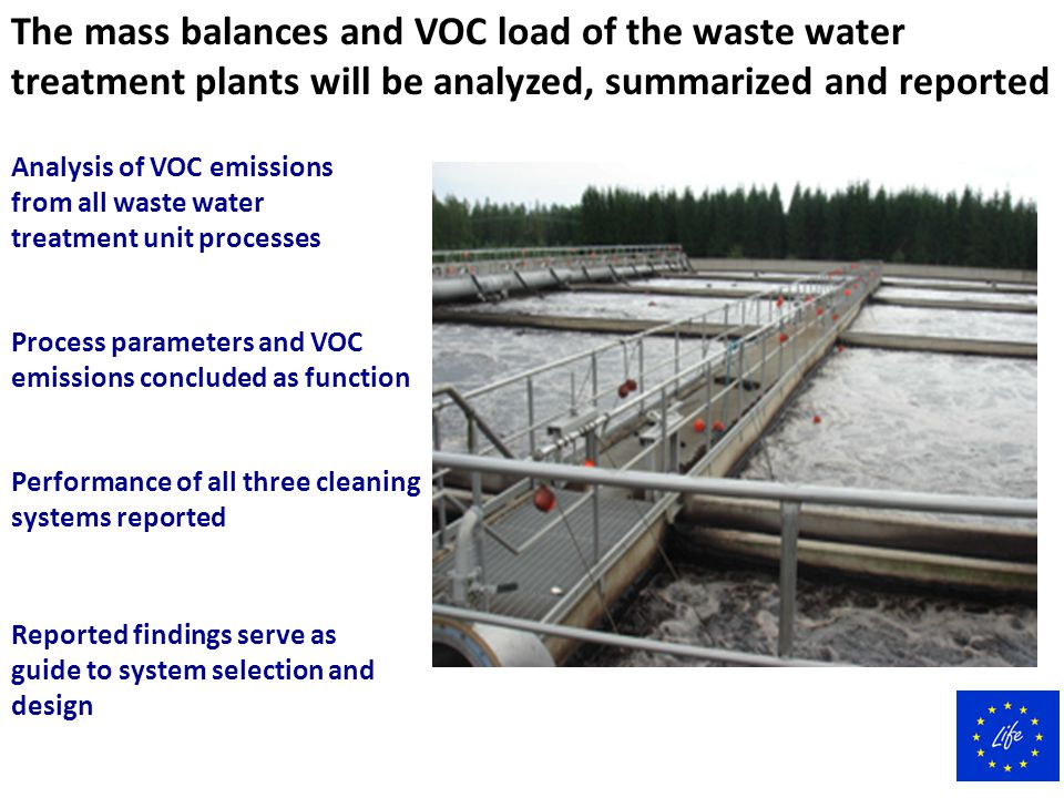 The mass balances and VOC load of the waste water treatment plants will be analyzed, summarized and reported Analysis of VOC emissions from all waste