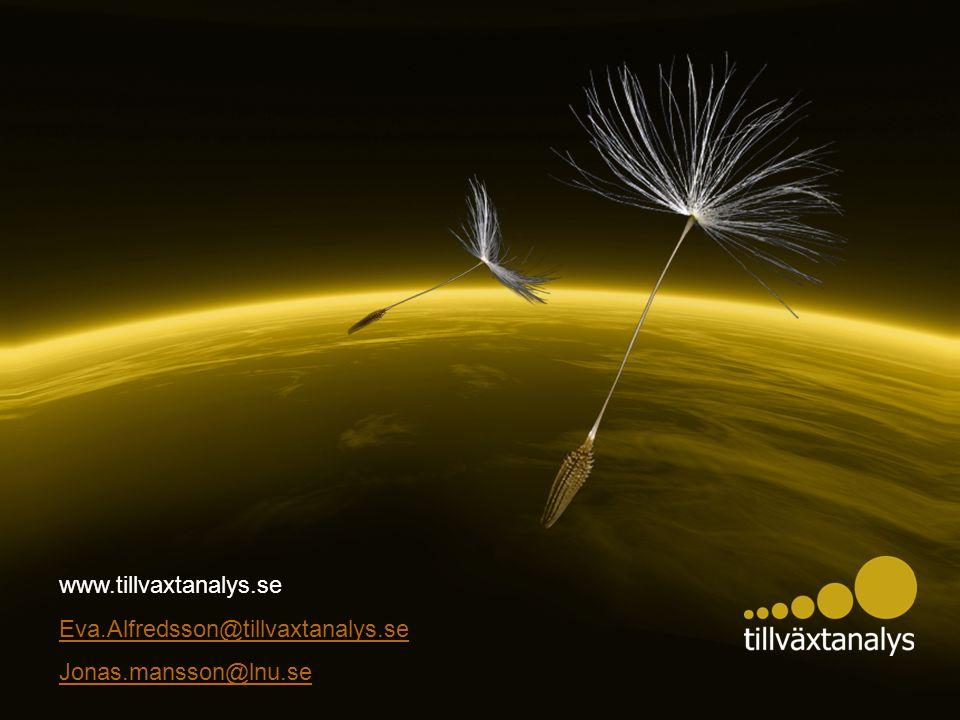 www.tillvaxtanalys.se Eva.Alfredsson@tillvaxtanalys.se Jonas.mansson@lnu.se