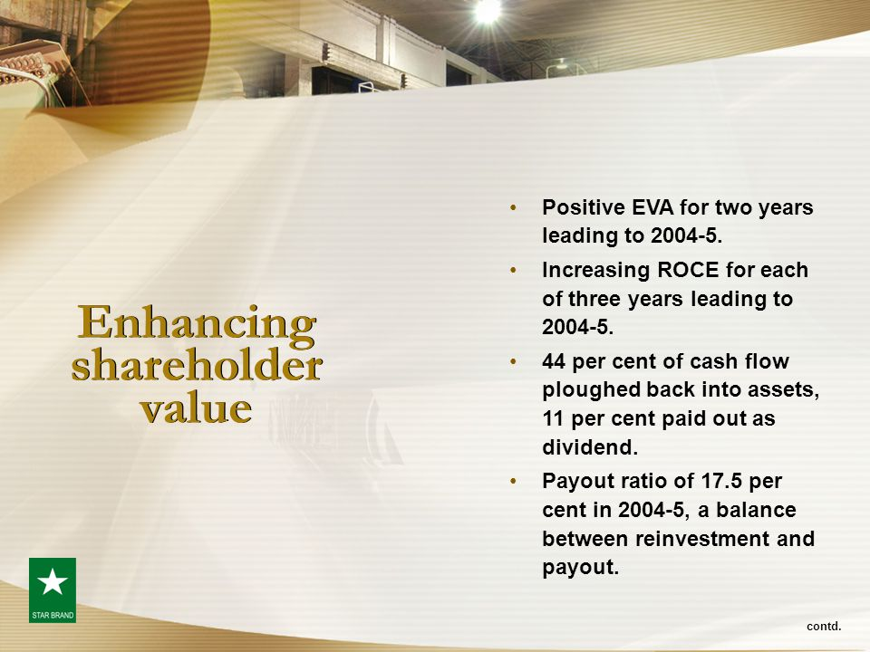 Enhancing shareholder value Positive EVA for two years leading to 2004-5. Increasing ROCE for each of three years leading to 2004-5. 44 per cent of ca