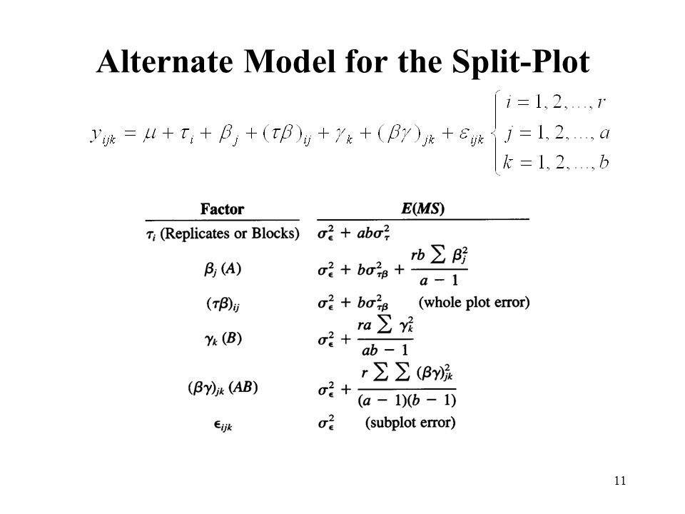 11 Alternate Model for the Split-Plot