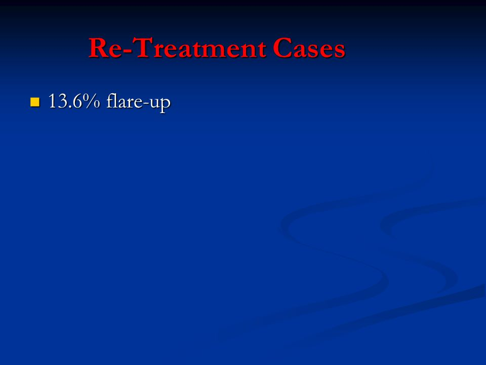 Re-Treatment Cases 13.6% flare-up 13.6% flare-up