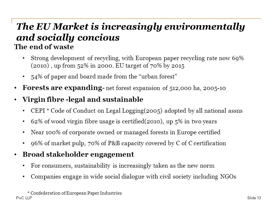 PwC LLP The EU Market is increasingly environmentally and socially concious The end of waste Strong development of recycling, with European paper recycling rate now 69% (2010), up from 52% in 2000.