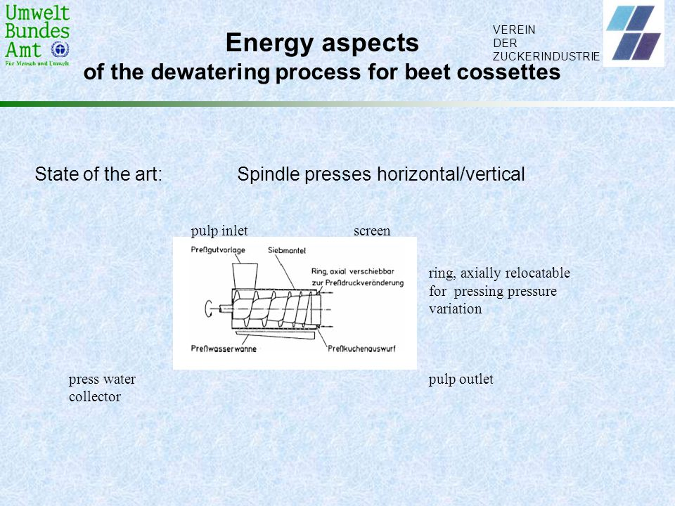 VEREIN DER ZUCKERINDUSTRIE Energy aspects of the dewatering process for beet cossettes State of the art:Spindle presses horizontal/vertical pulp inlet