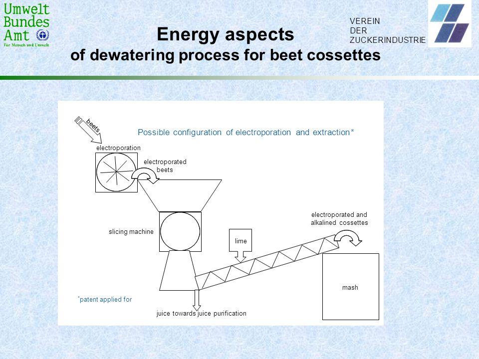 VEREIN DER ZUCKERINDUSTRIE Energy aspects of dewatering process for beet cossettes mash lime electroporated beets slicingmachine juicetowardsjuicepuri