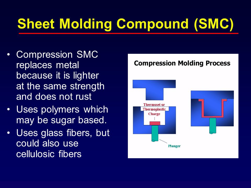 Sheet Molding Compound (SMC) Compression SMC replaces metal because it is lighter at the same strength and does not rust Uses polymers which may be sugar based.
