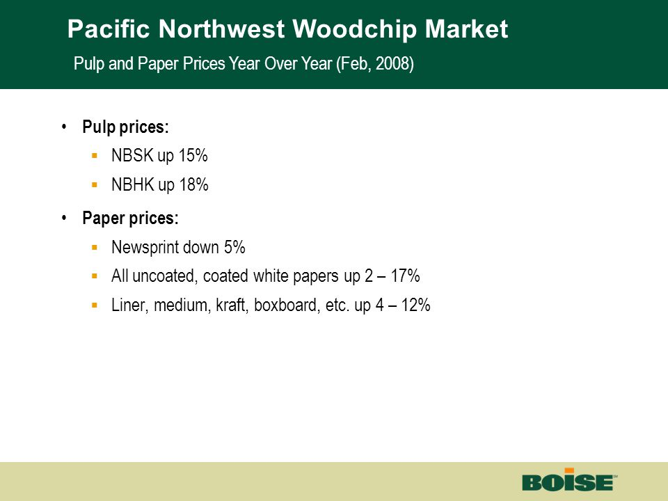 Boise | Building a New BoiseNet Page 14 Pulp prices:  NBSK up 15%  NBHK up 18% Paper prices:  Newsprint down 5%  All uncoated, coated white papers