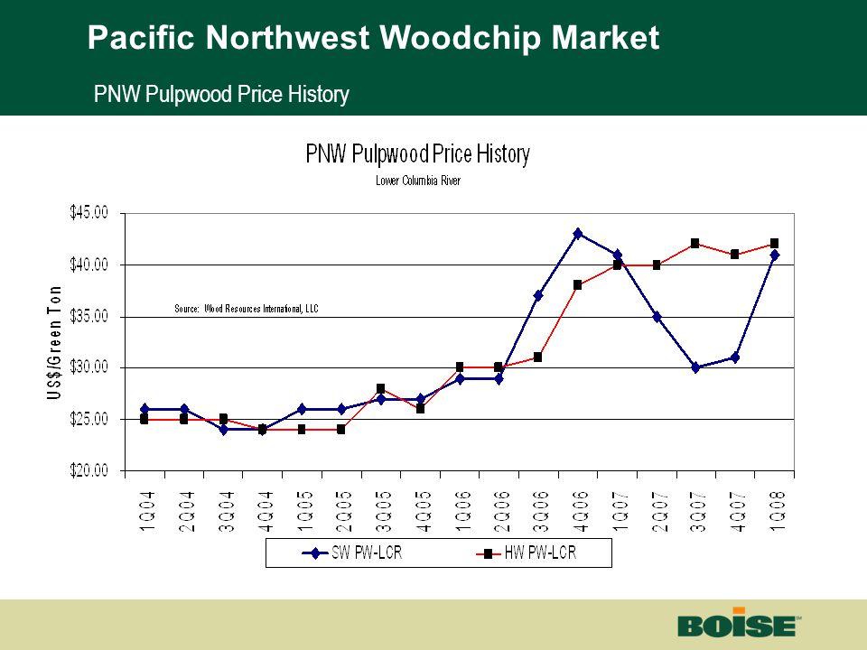 Boise | Building a New BoiseNet Page 22 PNW Pulpwood Price History Pacific Northwest Woodchip Market