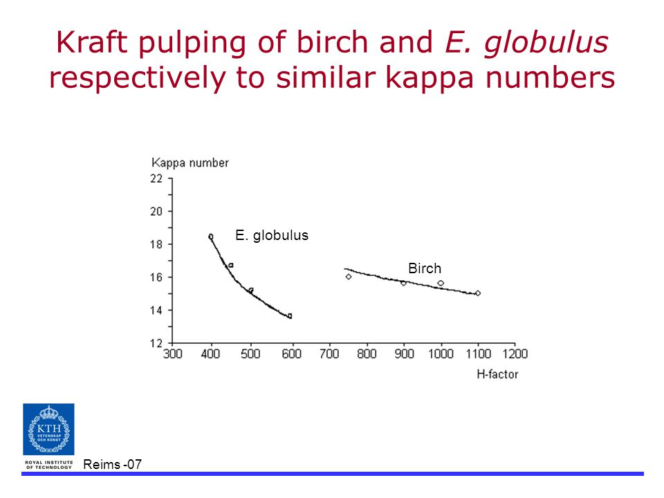 Reims -07 Kraft pulping of birch and E. globulus respectively to similar kappa numbers E. globulus Birch