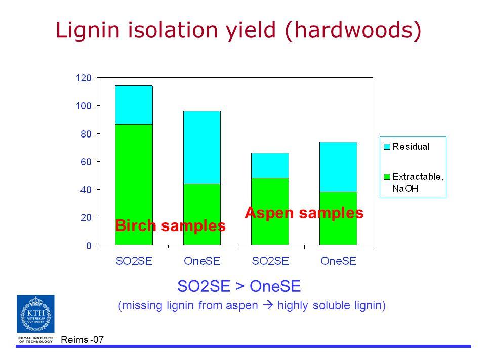 Reims -07 Lignin isolation yield (hardwoods) SO2SE > OneSE (missing lignin from aspen  highly soluble lignin) Birch samples Aspen samples