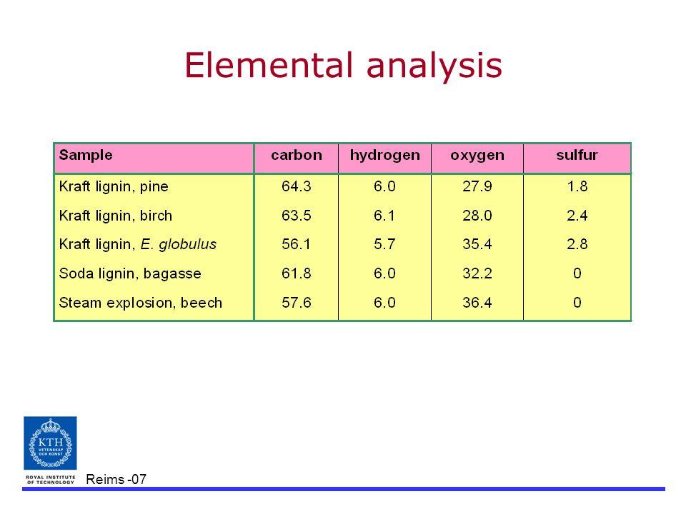 Reims -07 Elemental analysis