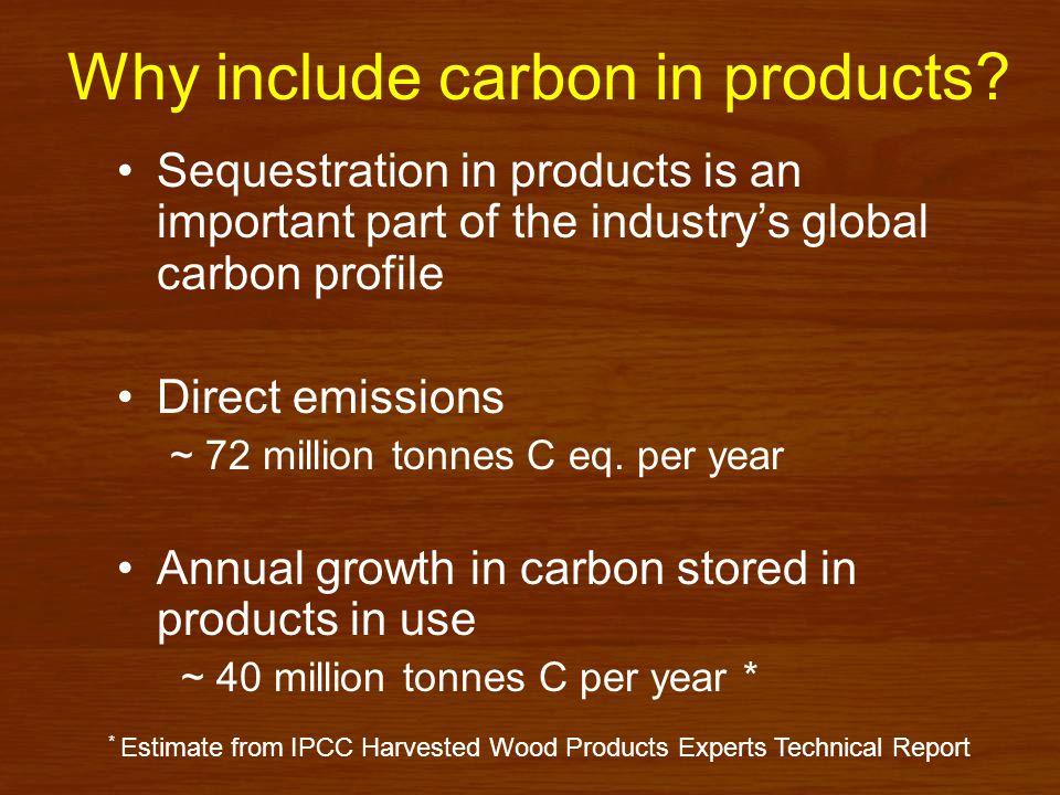 http://carbon.cfs.nrcan.gc.ca/downloads_e.html