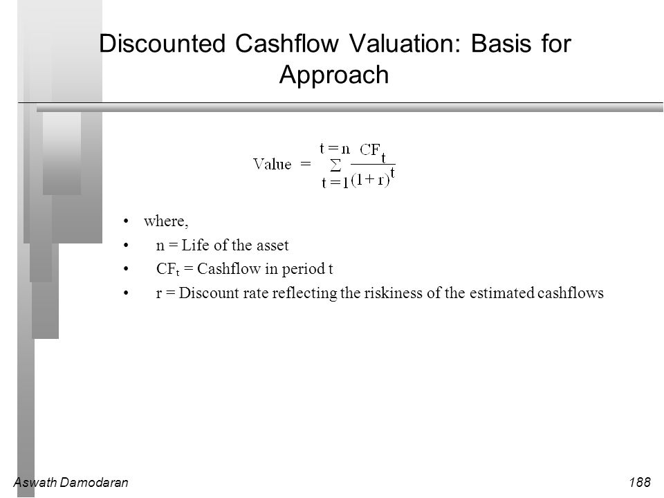 Aswath Damodaran219 What does the valuation tell us.
