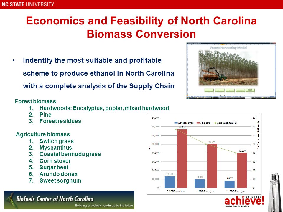 Economics and Feasibility of North Carolina Biomass Conversion Indentify the most suitable and profitable scheme to produce ethanol in North Carolina with a complete analysis of the Supply Chain Forest biomass 1.Hardwoods: Eucalyptus, poplar, mixed hardwood 2.Pine 3.Forest residues Agriculture biomass 1.Switch grass 2.Myscanthus 3.Coastal bermuda grass 4.Corn stover 5.Sugar beet 6.Arundo donax 7.Sweet sorghum