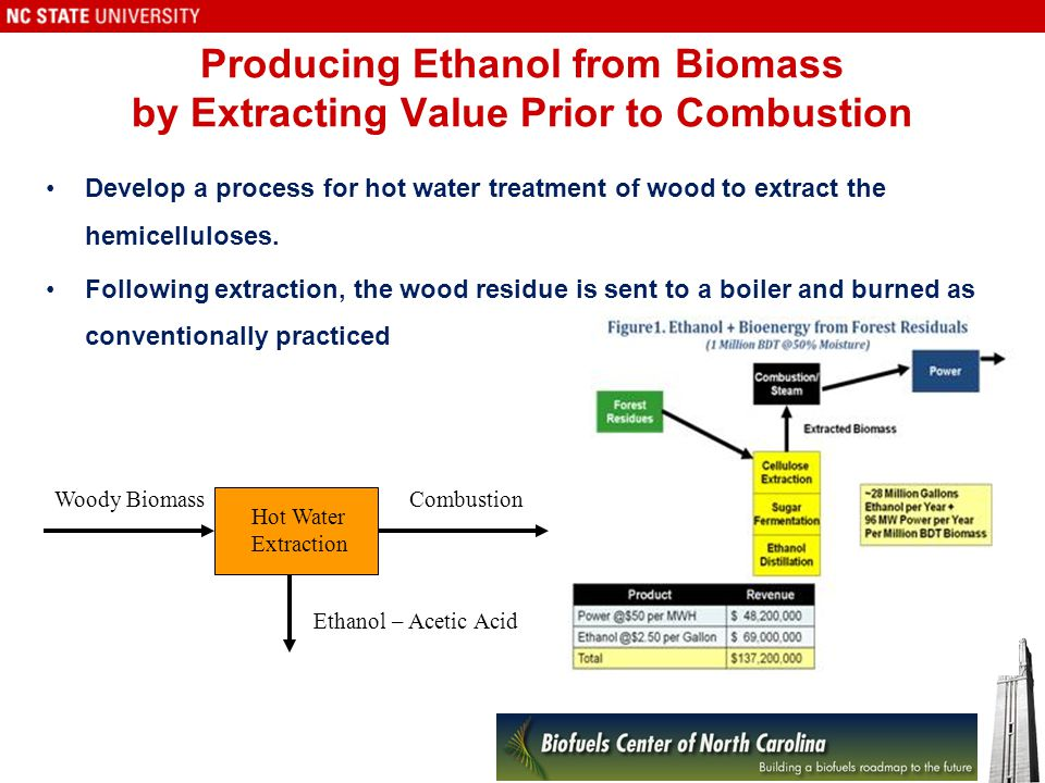 Producing Ethanol from Biomass by Extracting Value Prior to Combustion Develop a process for hot water treatment of wood to extract the hemicelluloses.