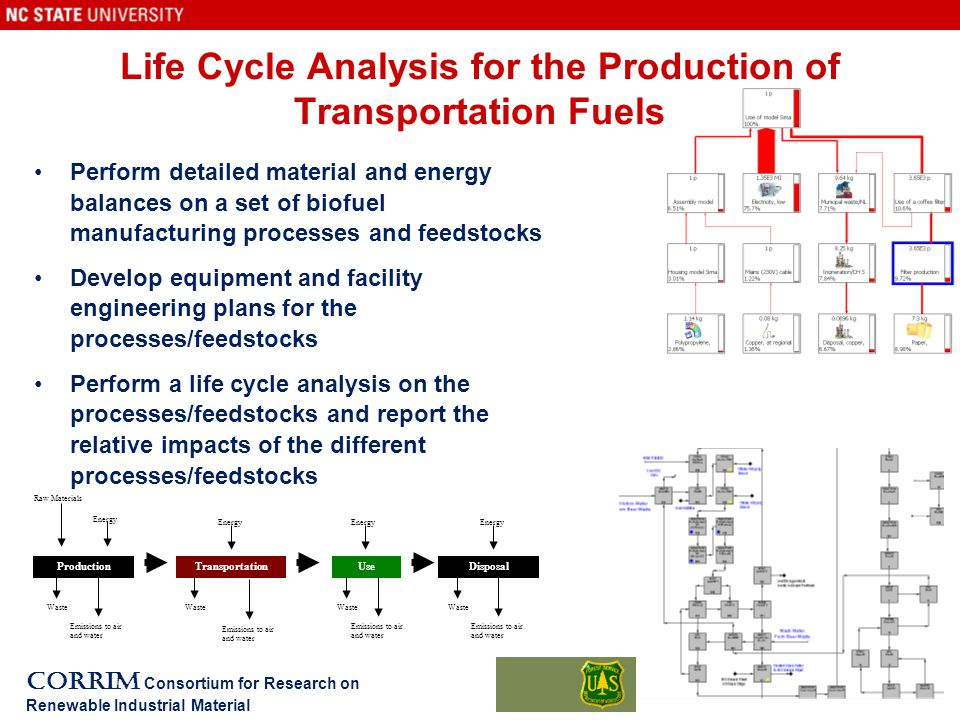 Life Cycle Analysis for the Production of Transportation Fuels Perform detailed material and energy balances on a set of biofuel manufacturing processes and feedstocks Develop equipment and facility engineering plans for the processes/feedstocks Perform a life cycle analysis on the processes/feedstocks and report the relative impacts of the different processes/feedstocks ProductionTransportationUseDisposal Raw Materials Energy Waste Emissions to air and water CORRIM Consortium for Research on Renewable Industrial Material