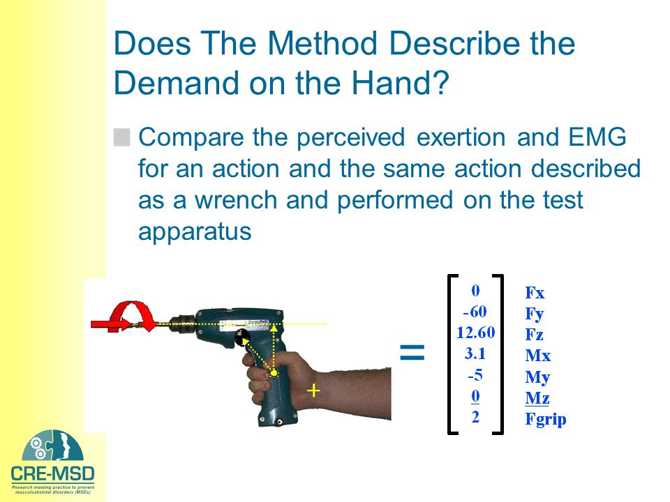 Does The Method Describe the Demand on the Hand.
