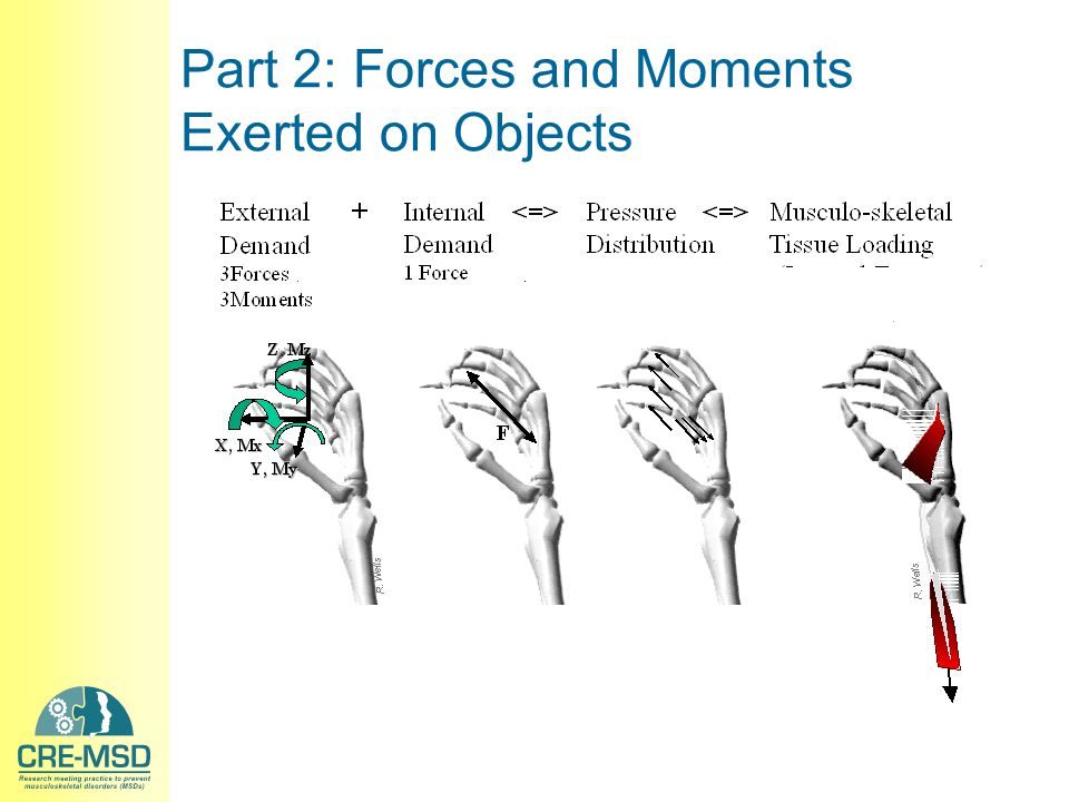 Wrench Defined Exertion of hand on environment described by wrench (3 forces and 3 moments) expressed about the centre of the grip Y, My X, Mx Z, Mz Y, My X, Mx Z, Mz R.