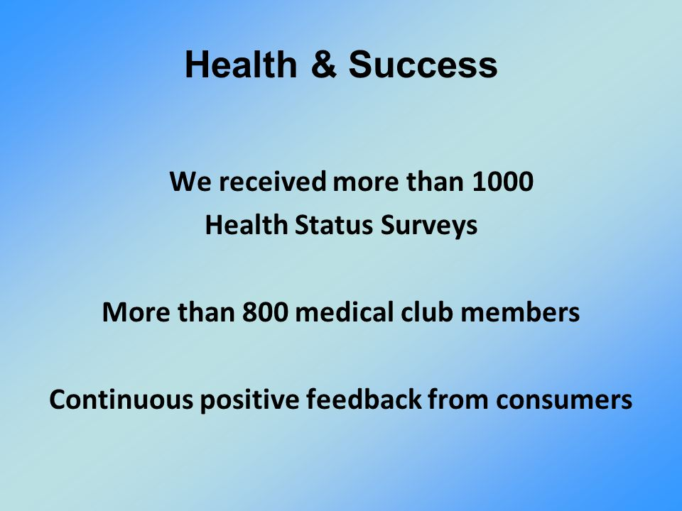Health & Success We received more than 1000 Health Status Surveys More than 800 medical club members Continuous positive feedback from consumers