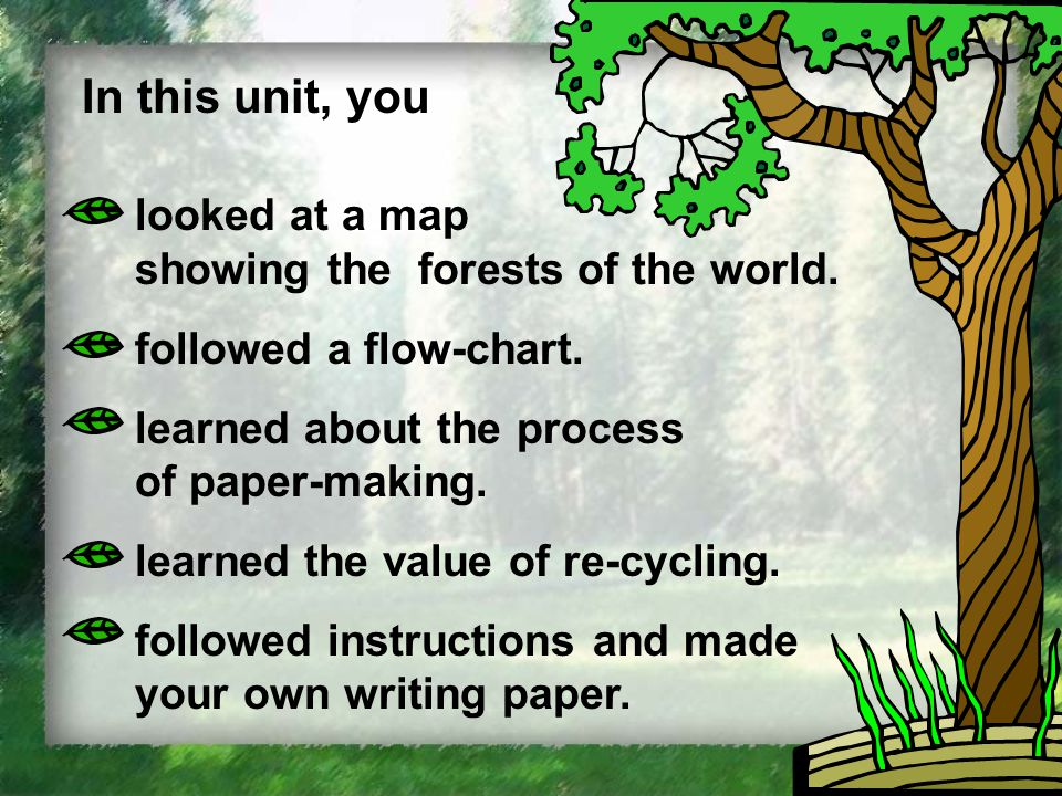 In this unit, you looked at a map showing the forests of the world.